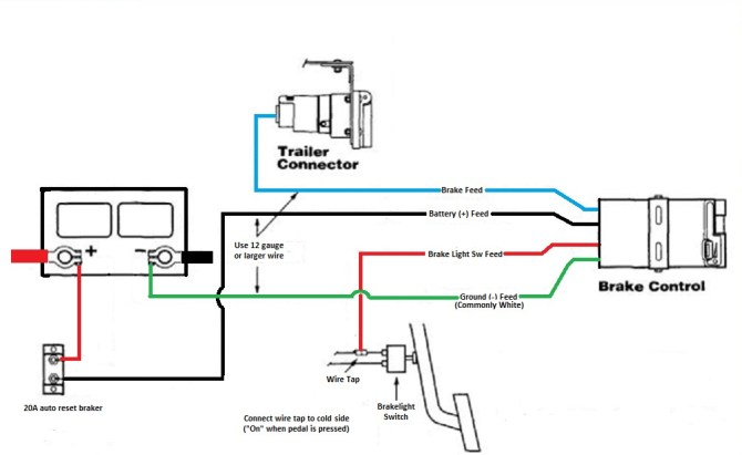 diagram pilot trailer brake controller wiring diagram full
