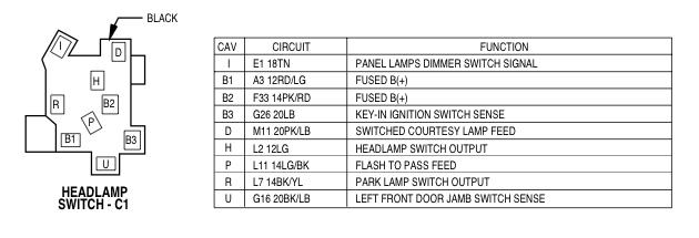 1998 Dodge Dakota Headlight Wiring Diagram