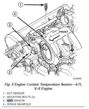 po171 MAF sensor where is it located 2000 47l Durango