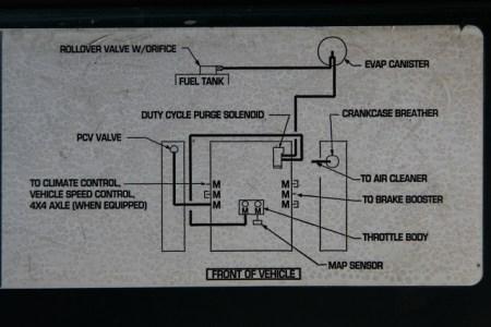 4x4 Front Axle Vacuum Line Broke  DodgeForum