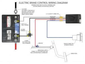 Brake controller  2013 Caravan Crew Plus  DodgeForum