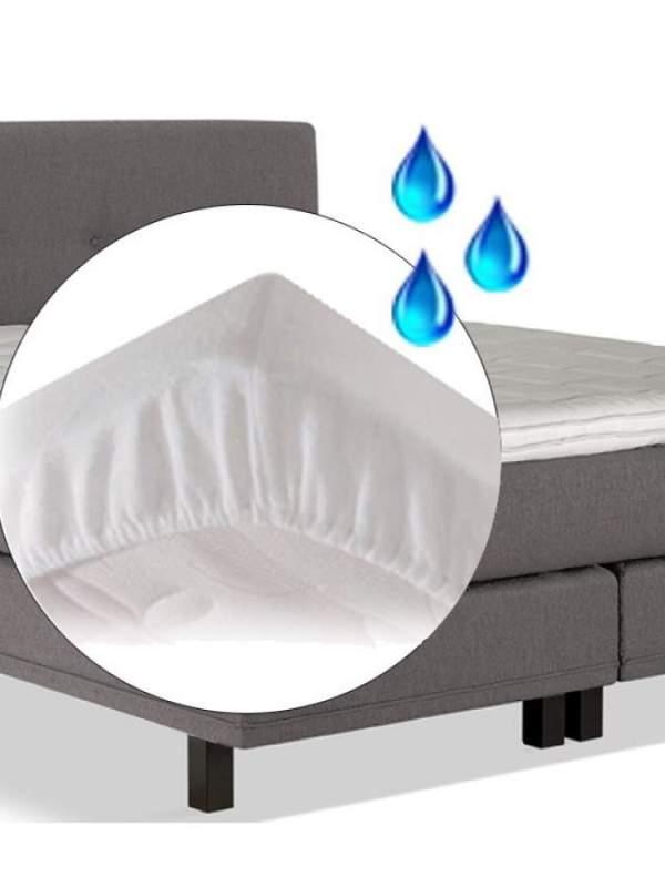 matrasberschermer waterdicht