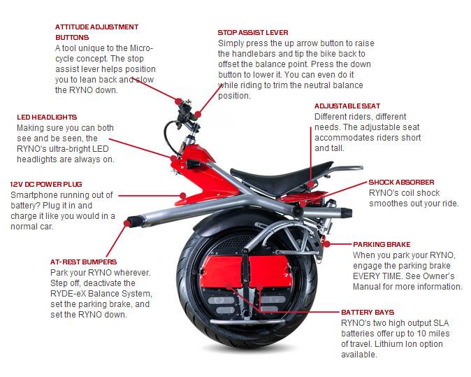 one wheel motor bike
