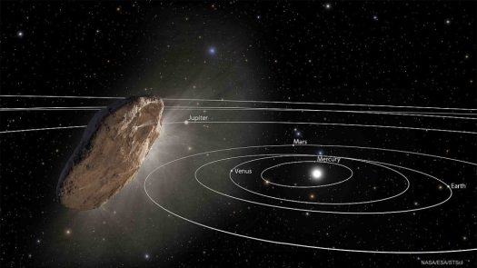 'Oumuamua: Mysterious Space Visitor