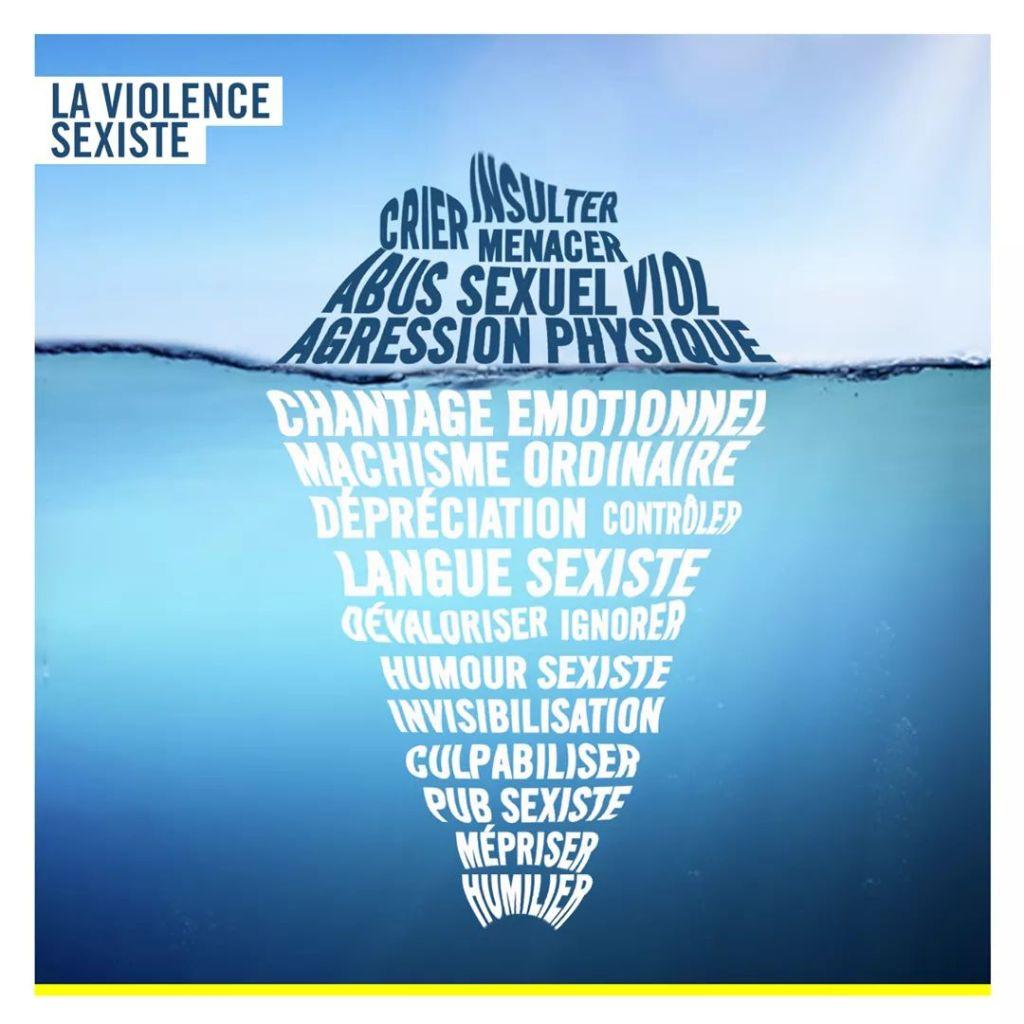 Journée internationale pour l'élimination de la violence contre les femmes, une lutte de tous les jours