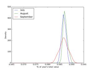 Python sample figure