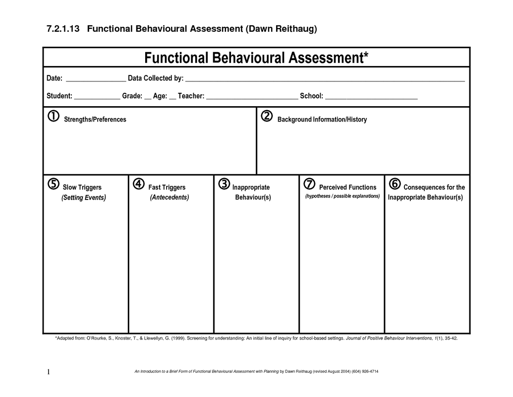 Data Collection Forms