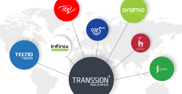 Transsion Holdings