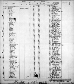 Roster with A W Currie, 10 Feb 1898