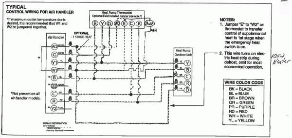 Connecting Thermostat On Rheem Heat Pump System