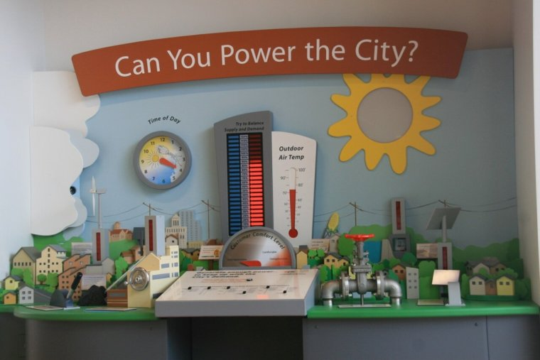 adam-wolf-museum-exhibit-powering-the-city