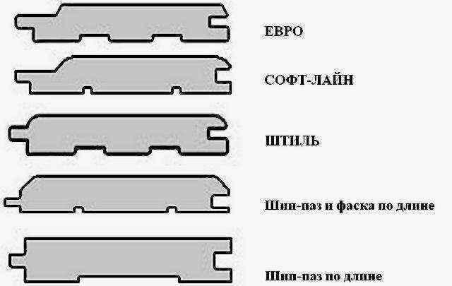 image14-6 | Как отделать балкон вагонкой своими руками
