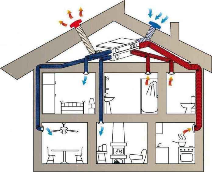 image6 | Как уменьшить энергопотребление в доме и сэкономить деньги