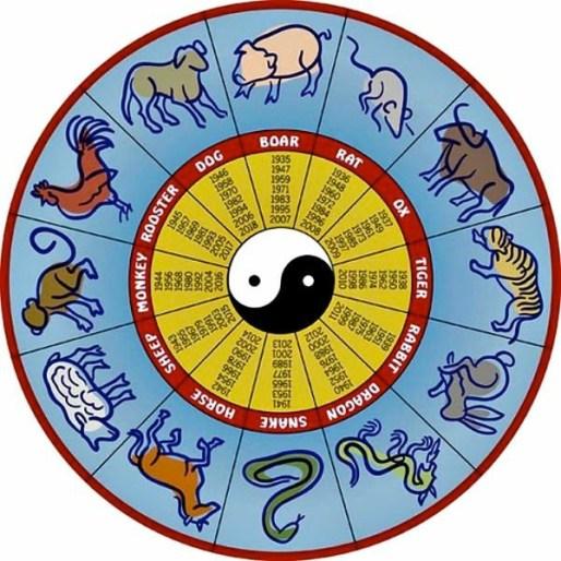 Chinesische-Sternzeichen-horoskop-2015-schaf