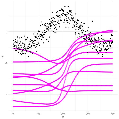 plot of chunk Prior plot