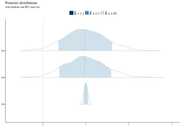 plot of chunk histogramsex1