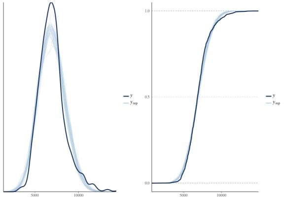 plot of chunk posteriorpredict