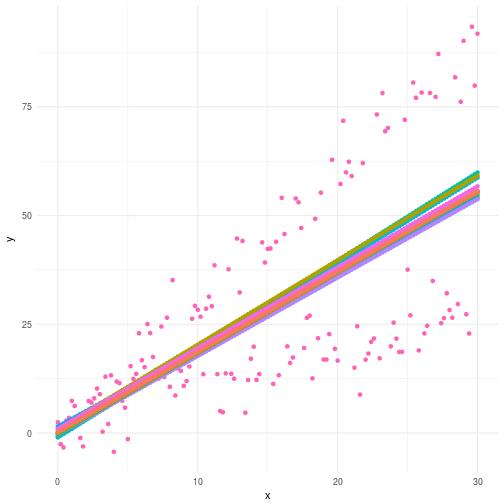 plot of chunk prediction plot