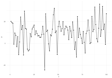 plot of chunk problemplot12