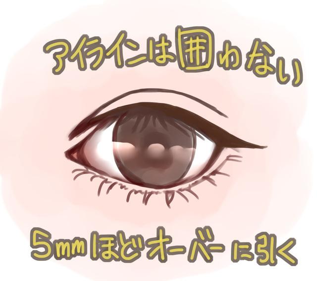 アイメイクの仕方イラスト アイライン2.jpg