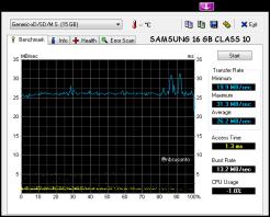 HDTune_Benchmark_Samsung 16GB class 10