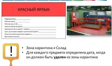 Система 5С Сортировка