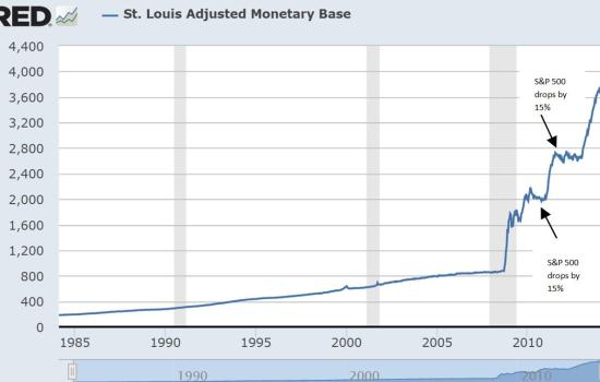 Monetary base plus stocks