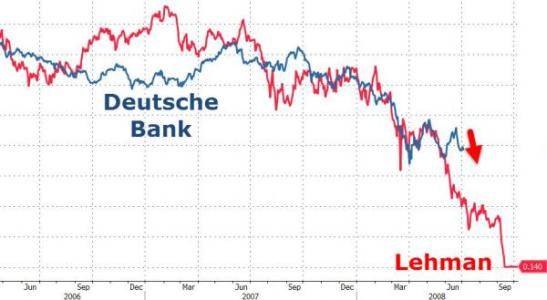 Deutsche Lehman May 16