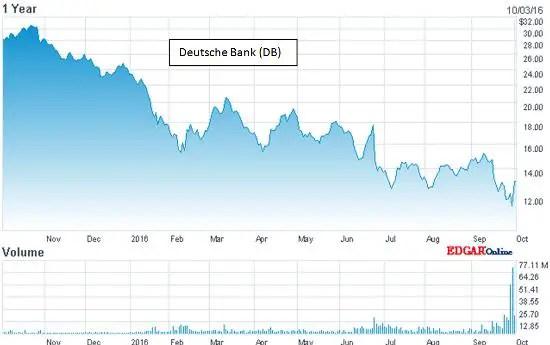 db-price-oct-16