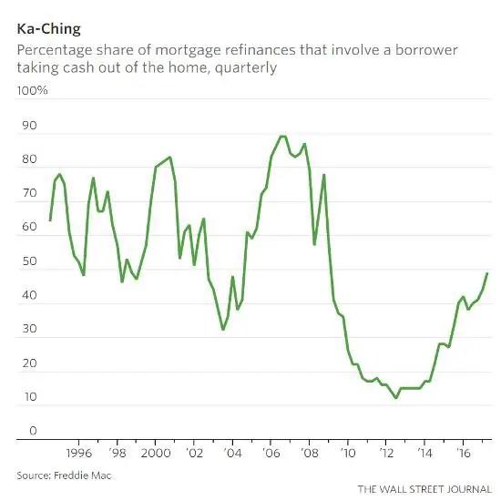Mortgage-refis.jpg?resize=550%2C550&ssl=1