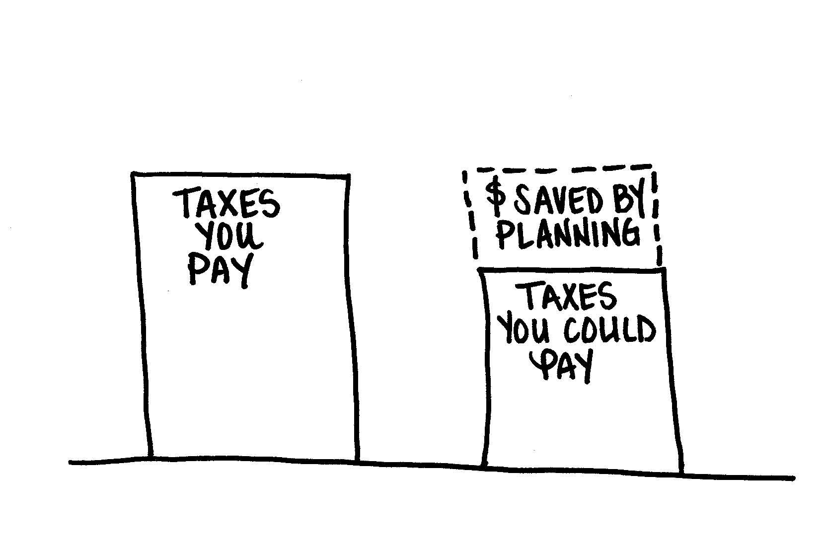 5 Ways To Reduce Your Income Tax