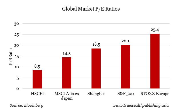 global-market-pe