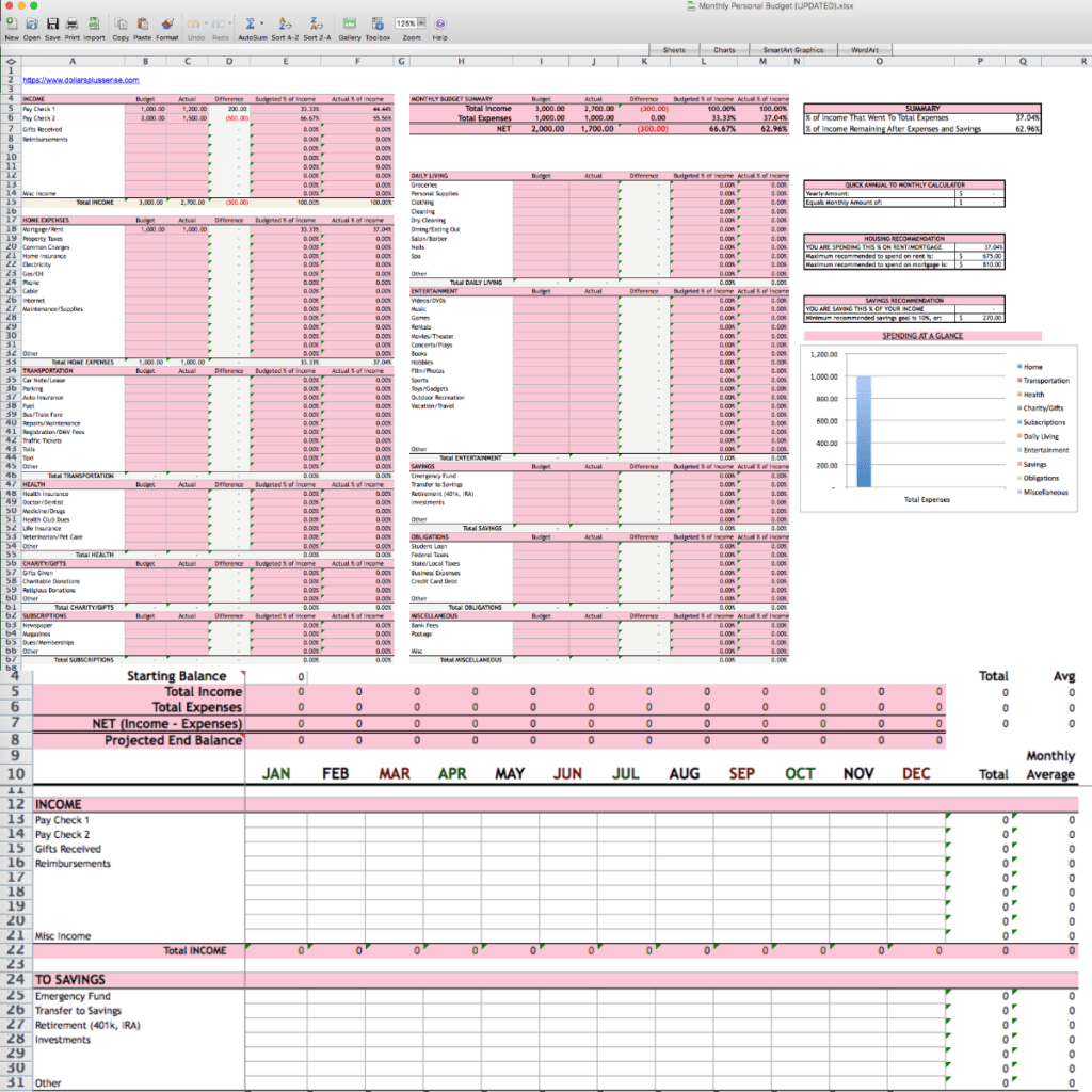 How I Use My Monthly And Yearly Household Budget Spreadsheet