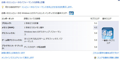Vista正式版導入