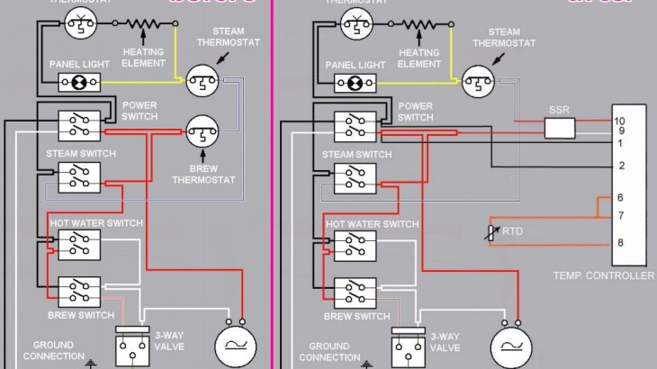 Rancilio Silviaの電気的動作と市販PID Kitの動きを把握する