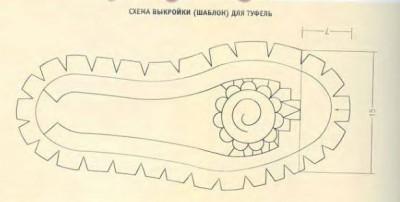 Схема выкройки (шаблон ) для туфель