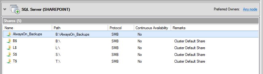 domalab.com SQL AlwaysOn resources