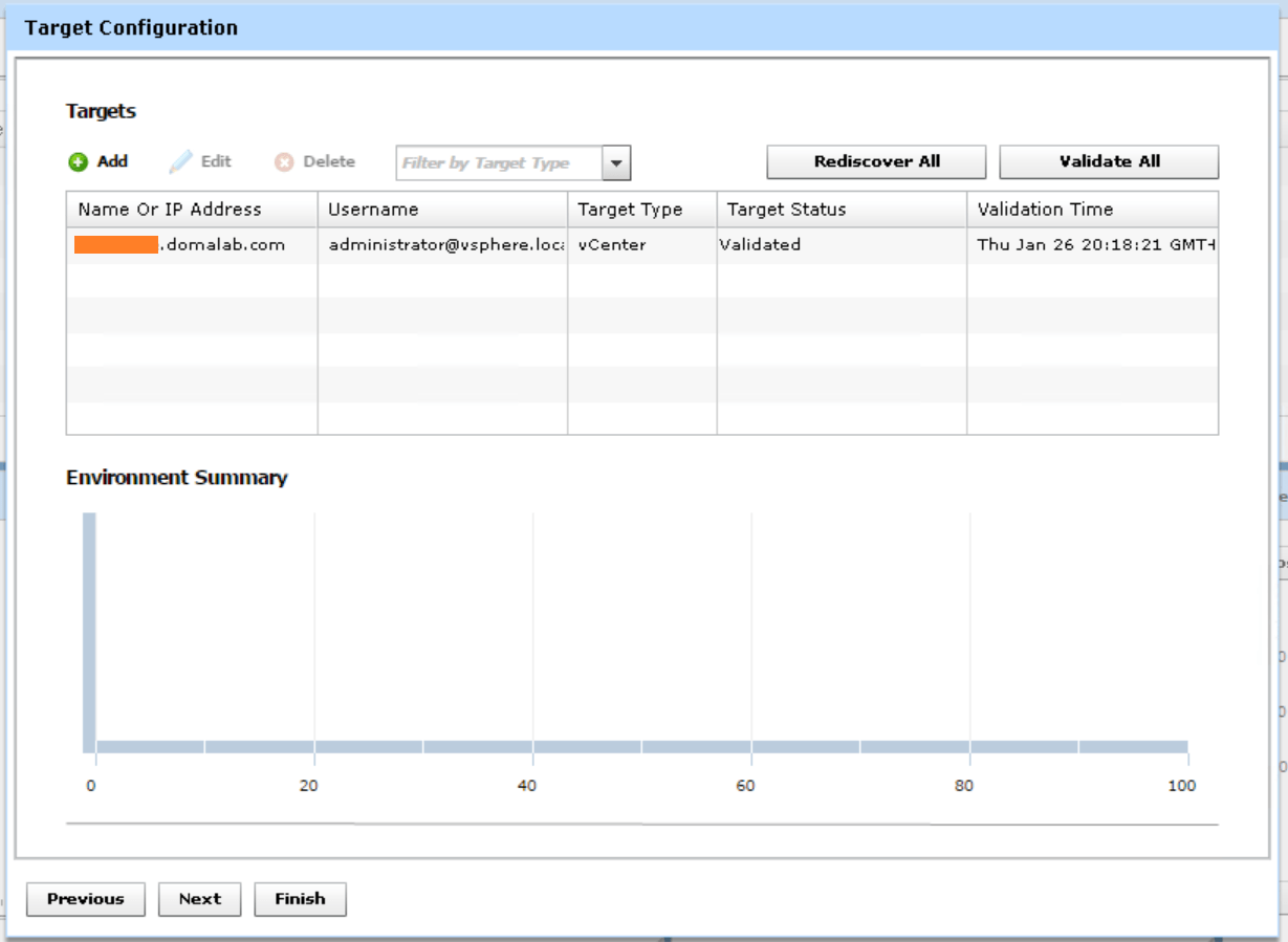 domalab.com Turbonomic add target confirm
