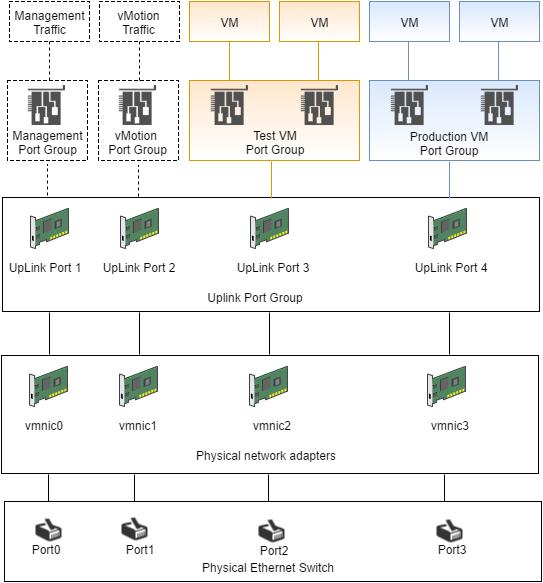 standard-switch-final