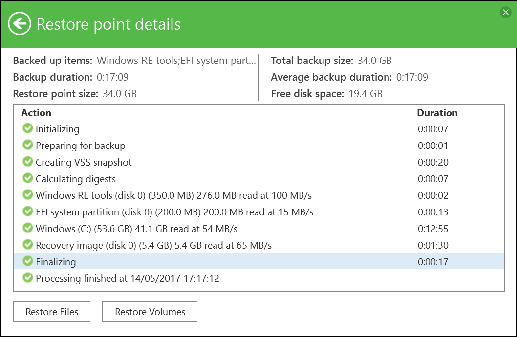 domalab.com Windows Backup Agent backup job completed