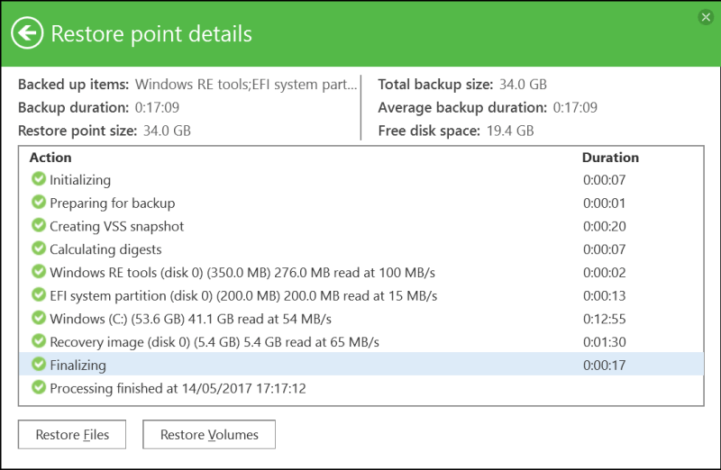 domalab.com Windows Backup Agent backup job completed