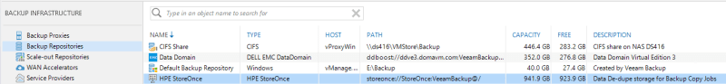HPE StoreOnce integration backup repository