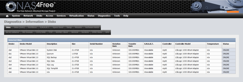 domalab.com NAS4Free Pool storage disk information
