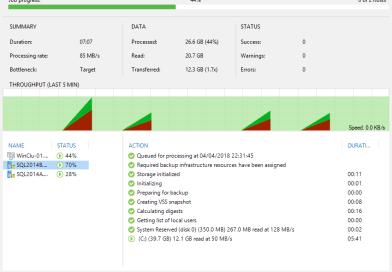 Create a Fail-over SQL Cluster Backup Job with Veeam