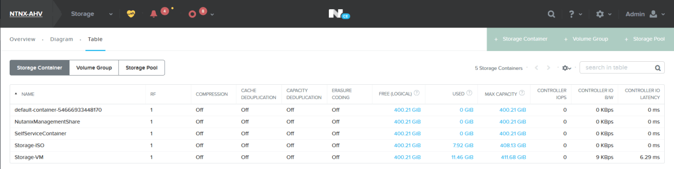 domalab.com Create Nutanix Storage Container dasboard
