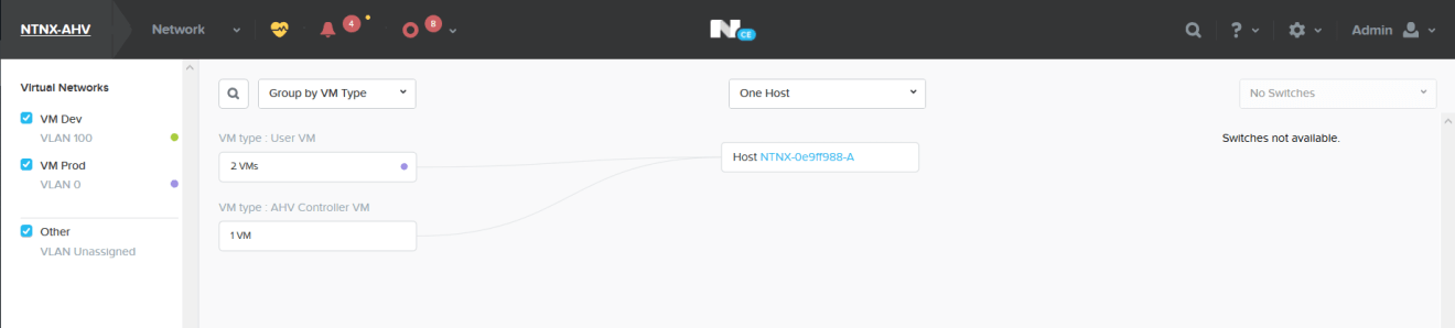 domalab.com Nutanix VM Network visualizer