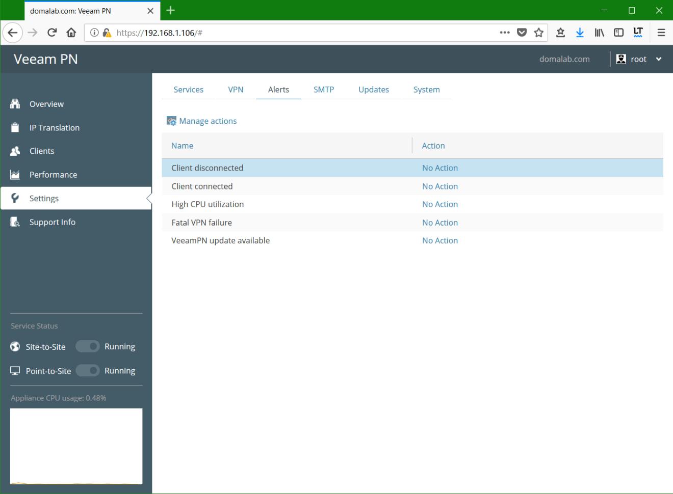 domalab.com Veeam PN alerts