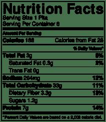 Whole wheat pita nutrition info
