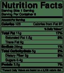 Tahini nutrition info