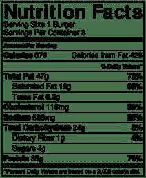 Burger Nutrition Info